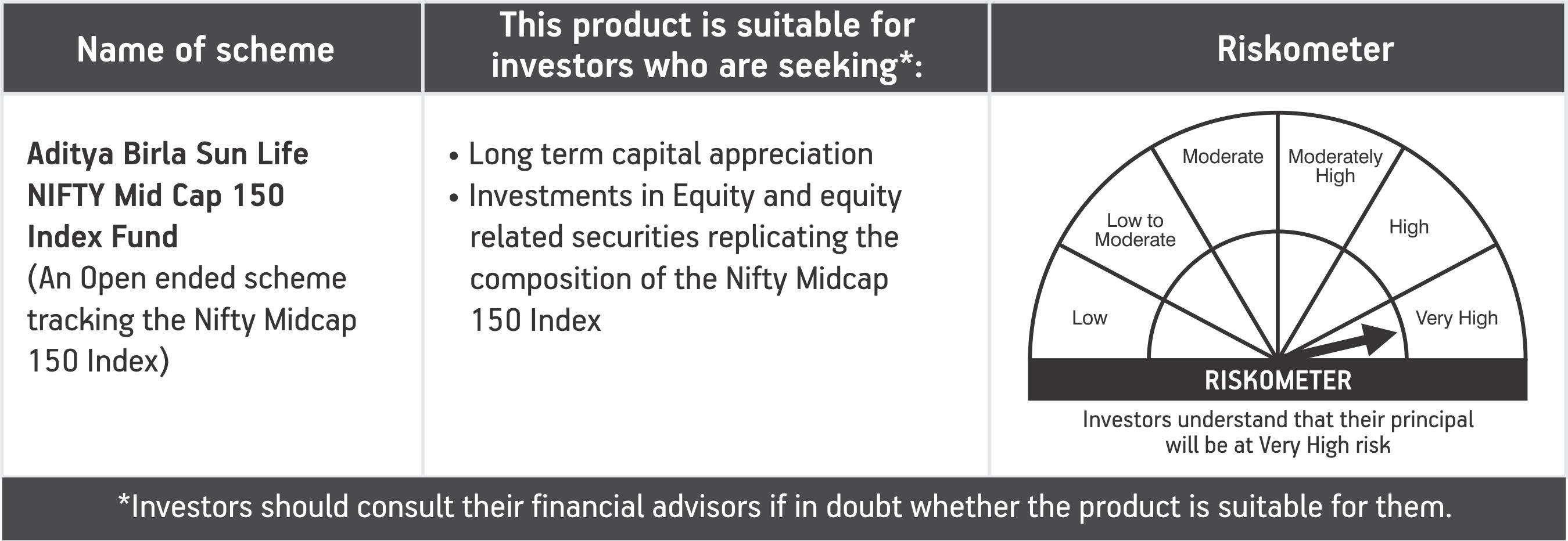 Nifty Mid Cap Index Fund Riskometer