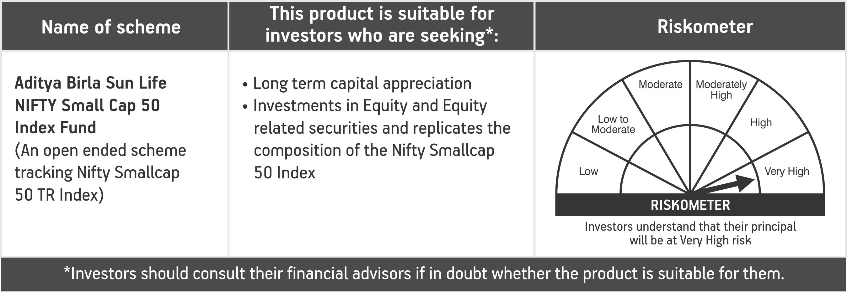 Nifty Small Cap Index Fund Riskometer