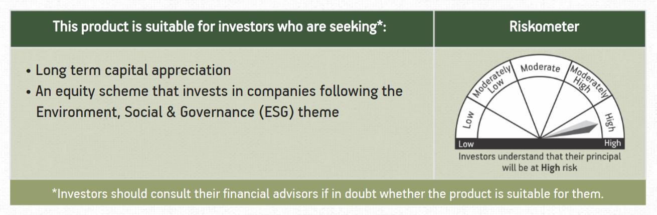ESG Fund Riskometer