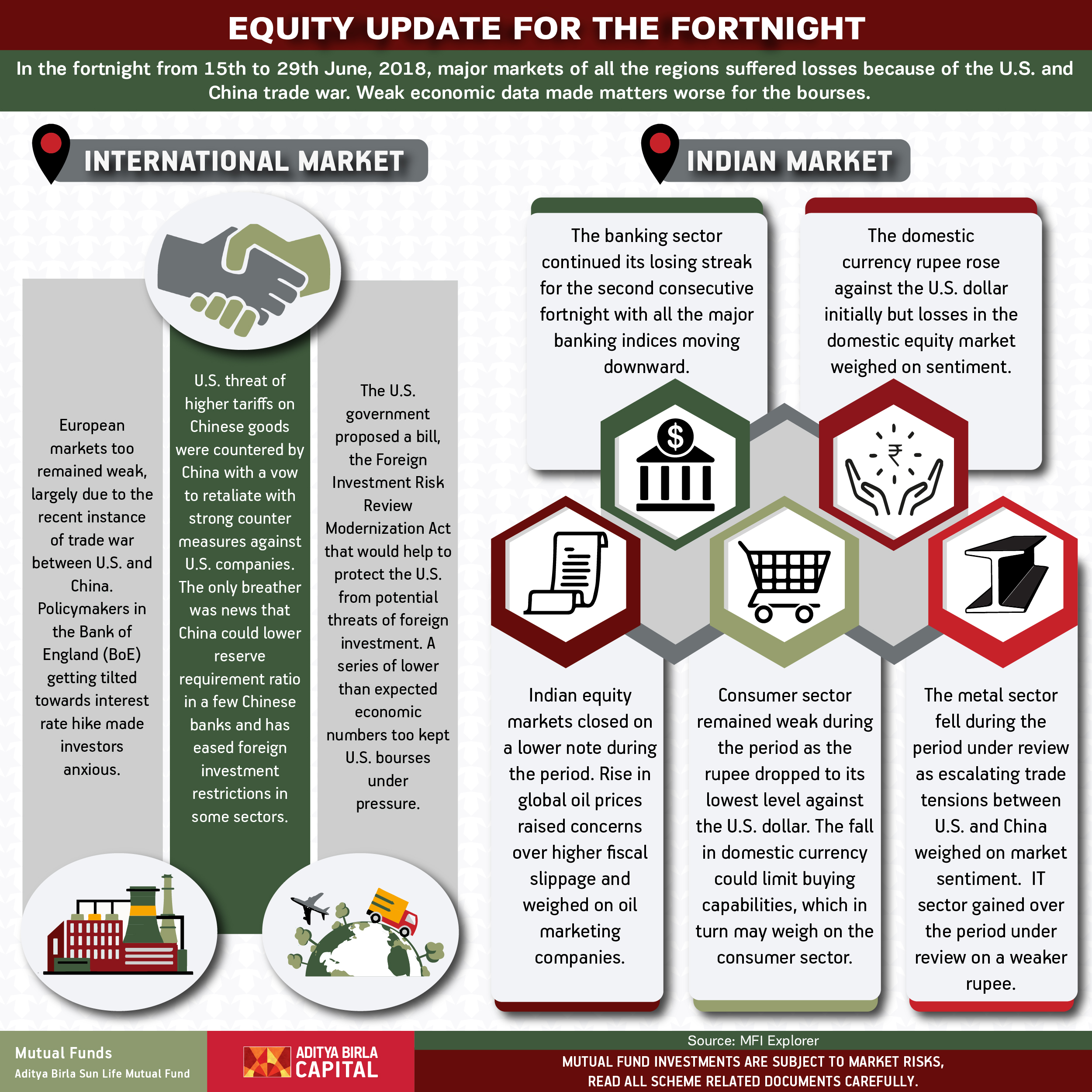 Equity Update for the Fortnight June'18 - II